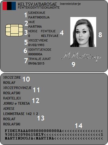 File:Nidcardsampledetails.png
