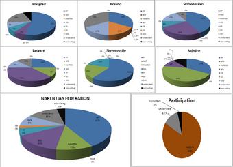 ElectOpinion Survey, 17.2