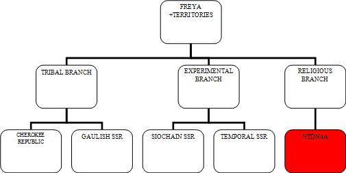 File:Control diagram dharmic.png