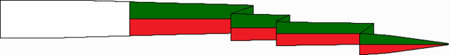 File:Salanian Pennant (July 8, 2008-July 8, 2009.png