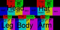 Skin template 256x128