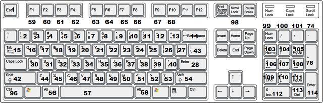 File:Keyboardt.png