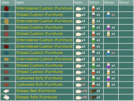Wool furniture 3