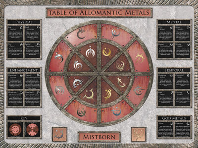 Table of Allomantic metals