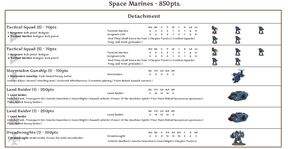 Space Marines - 850pts
