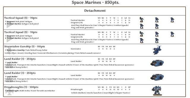 File:Space Marines - 850pts.jpg