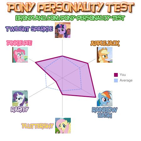 File:FANMADE MF Test Result.jpg