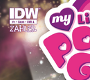 My Little Pony Micro-Series/Gallery