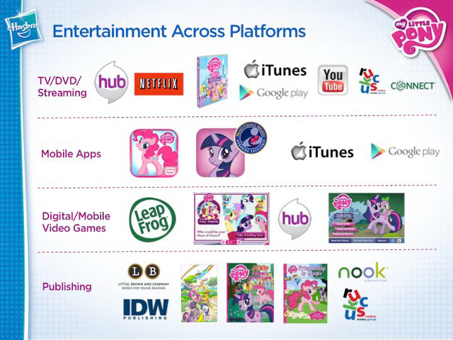 File:HAS Toy Fair 2013 Presentation slide 62.png