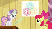 "Sweetie Belle ""do things anymore to get our cutie marks"" S6E4"