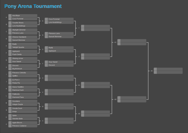 FANMADE Pony Arena Tournament Bracket Version 3