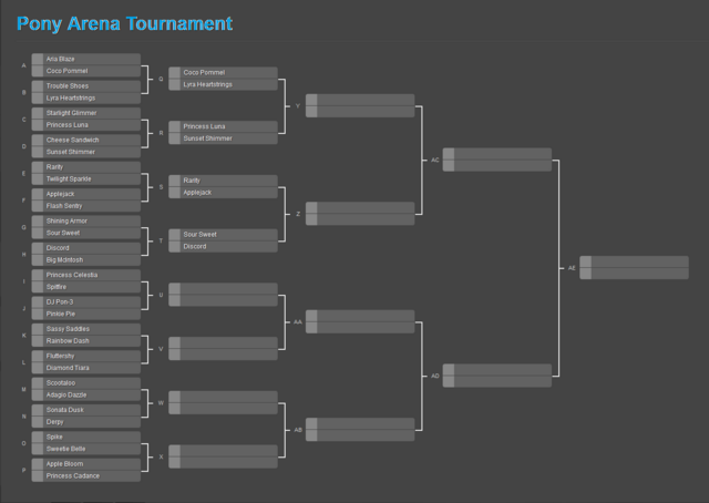 File:FANMADE Pony Arena Tournament Bracket Version 3.png