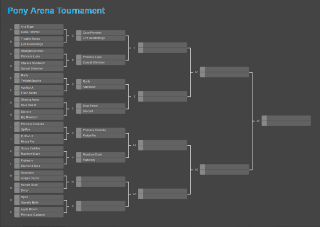 FANMADE Pony Arena Tournament Bracket Version 4
