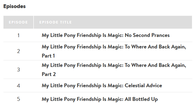 File:Twilight And Starlight DVD episode listing.png