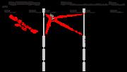 Double Rainboom storyboard