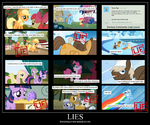 Cutie Mark Chronicles inconsistencies