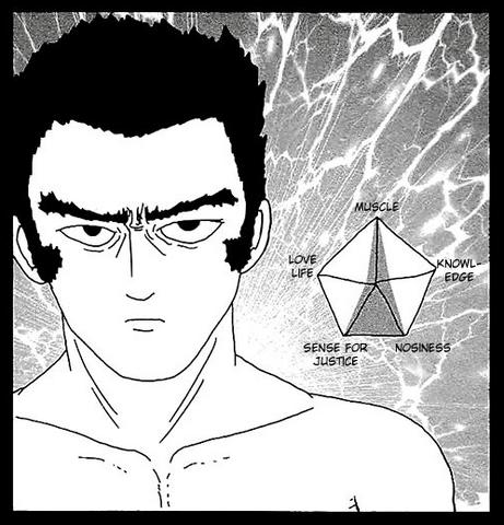 File:Musashi Gouda stats.png