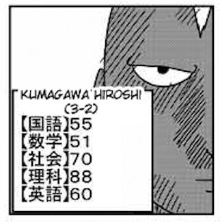 File:Hiroshi Kumagawa test scores.png