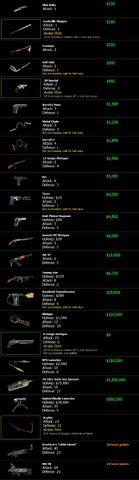 File:Weapons list.jpg