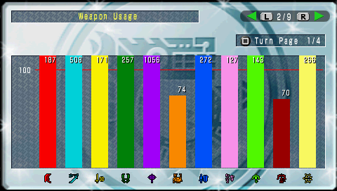 File:Guild Card Weapon Usage.png