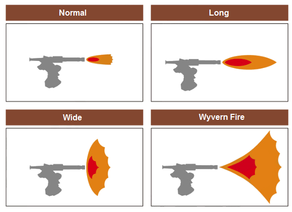 File:Gunlance Shot Type Diagram.png