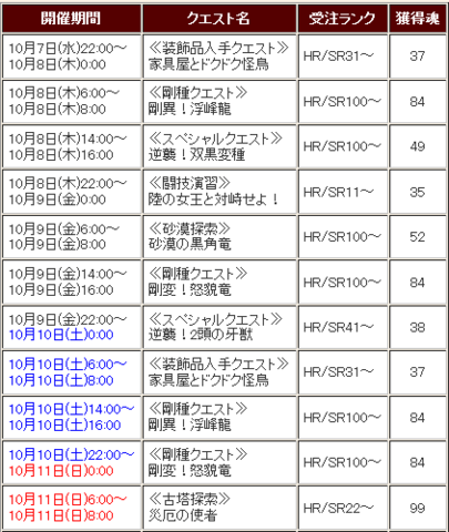File:MHFG Joint Festival Shikure List Example.png