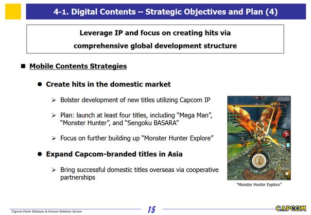 File:Capcom Investors Report 2016-Slide 15.png