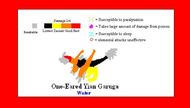 File:YianGaruga.jpg