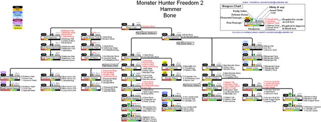 File:MHF2-Hammer-Bone.PNG