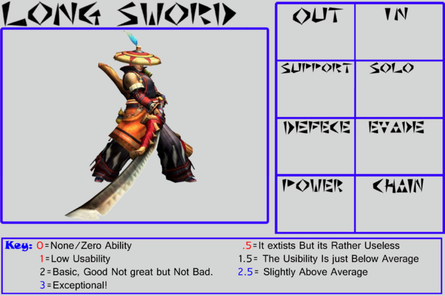 File:Long sword Chart.png