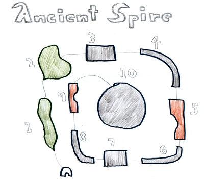 Ancient Spire