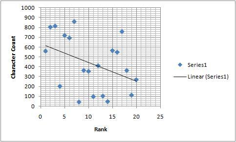 File:Linear Regression.jpg