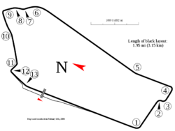 Sandown International Raceway