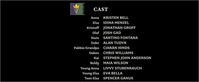 File:Main Cast of Frozen.png