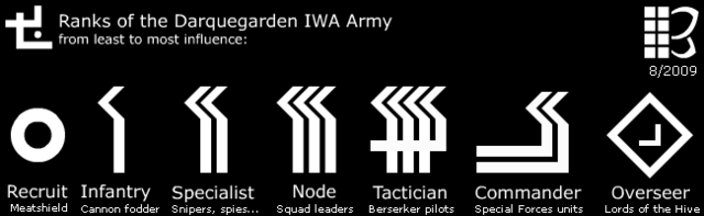 File:IWA-ranks.png