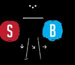 SaltyBet Logo