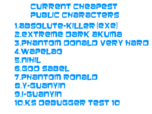 File:Current cheapest characters.png