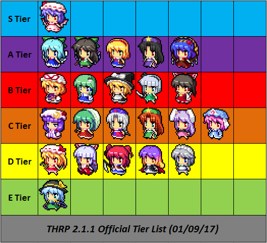 File:THRPTierList.png