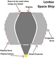 Lentaa spaceship2