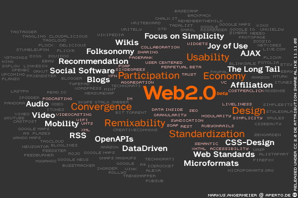File:Web20map.png