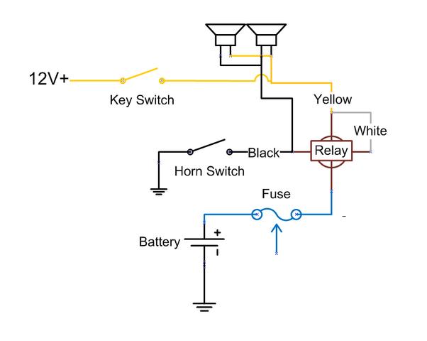 File:Motorcycle Horn Diagram.png