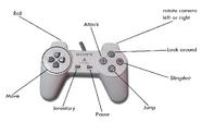 Geo Adventure PS1 controls