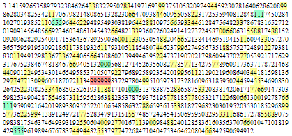 File:Pi digits distribution update.png
