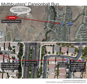 Mythbusters-cannonball-map perceptionbuilder-com
