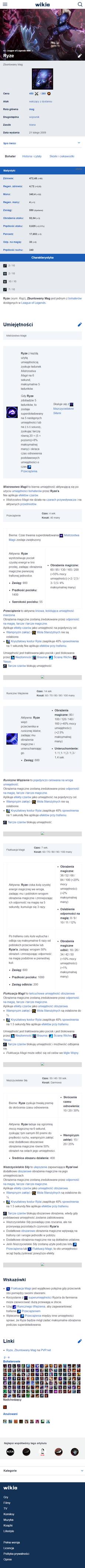 Ryze (before)