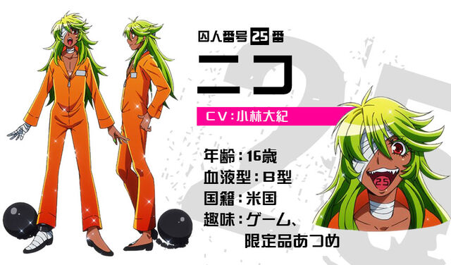 File:Nico AnimeDesign.jpg