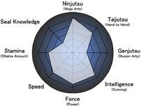 Yuukimaru grid