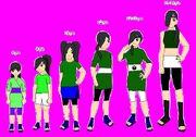 Hoshi Timeline