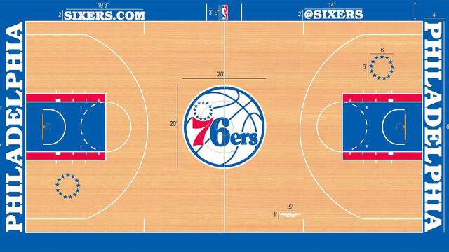 File:Philadelphia 76ers court 2015.jpg