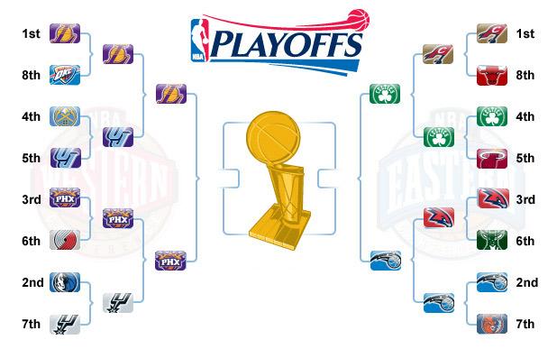 NBA Wiki/2010 NBA Playoff map | Basketball Wiki | FANDOM ...